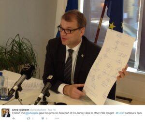 Diagrama mostrado por el europarlamentario finlandés.