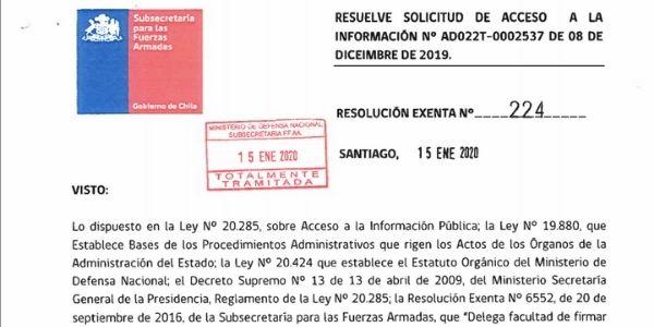 """<h1 class=""""blogtitle"""">RESOLUCIÓN EXENTA Nº224, SUBSECRETARÍA PARA LAS FF.AA.</h1>"""