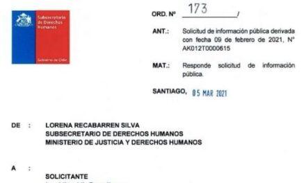ORD. Nº173, SUBSECRETARÍA DE DERECHOS HUMANOS
