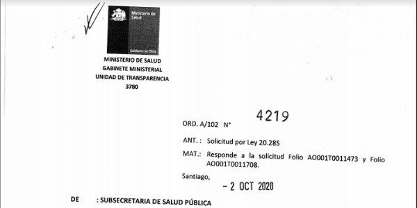 ORD. A/102: 4219, SUBSECRETARÍA DE SALUD PÚBLICA